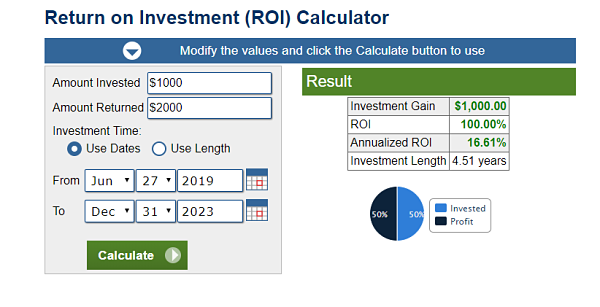 calculator.net calculadora de ROI